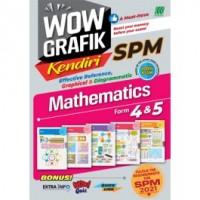 Wow Grafik Kendiri Spm Mathematics - Versi Bi